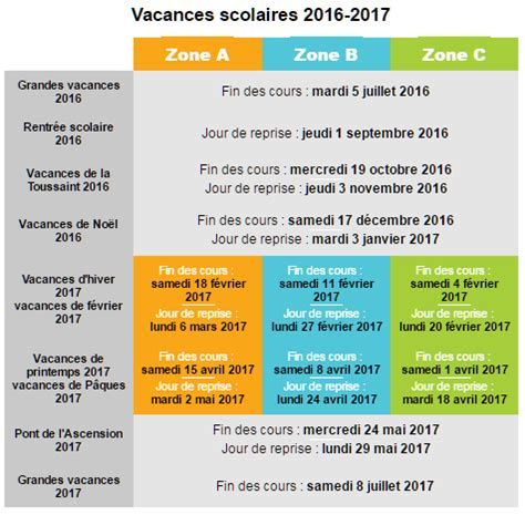 Vacances Paques 2017 Zone A Search Results For Vacances Scolaires 2016 Calendar 2015