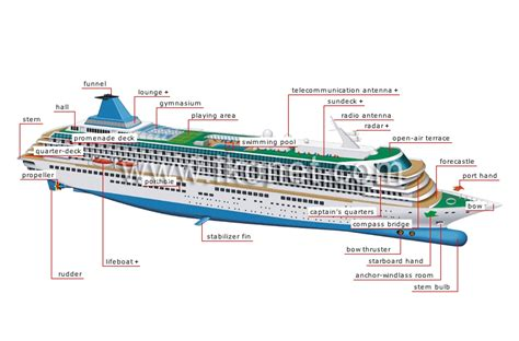 quarterdeck boat definition cruise ship jobs the ultimate cruise ship employment