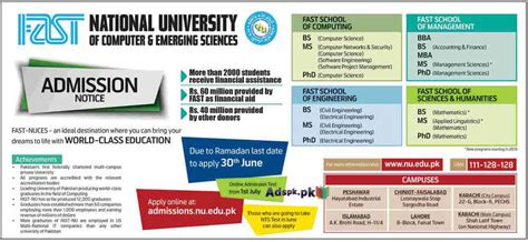 Subjects In Mba Computer Science by Fast National Pakistan Admissions Open 2015 For