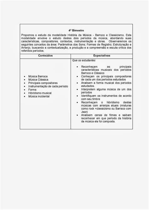 ARTE ENSINO MÉDIO - CURRÍCULO DE ARTES - MÚSICA 1° ANO