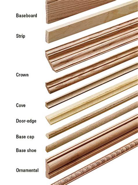 Bookcase Strip Pics For Gt Wall Molding Types