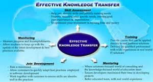 effective knowledge transfer andalan nusantara teknologi
