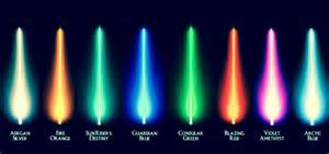 lightsaber color quiz light sabers starwars indiana jones green
