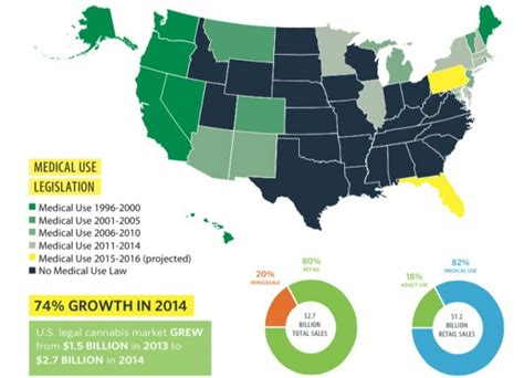 medical marijuana in united states map 2016 here s how fast the marijuana industry is growing in 5 charts