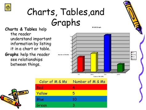 charts tables and graphs text features 1