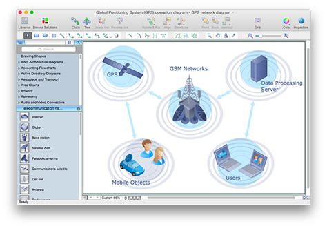 how to create a network diagram in visio create a visio telecommunication network diagram