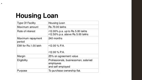 co operative bank housing loan long term loan policy kapol cooperative bank