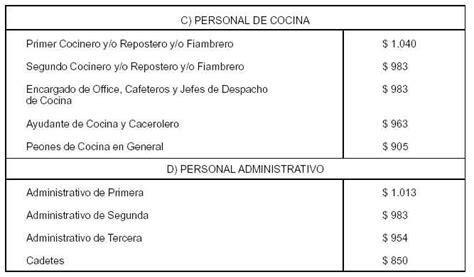 calculo del salario diario a efectos indemnizatorios yo ministerio de trabajo empleo y seguridad social