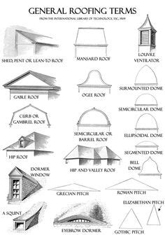 types of house architecture rooftops architecture building and house