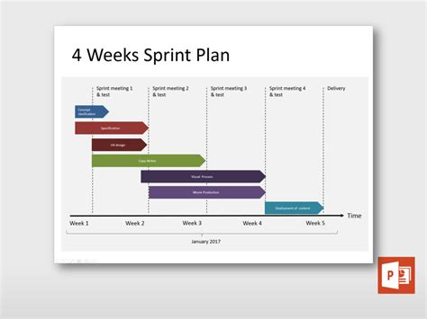 Four Weeks Sprint Plan Project Templates Guru Sprint Planning Template