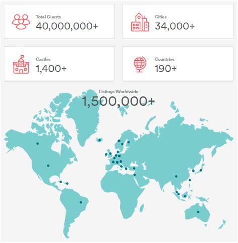 airbnb adalah julai 2015 wafa wonders