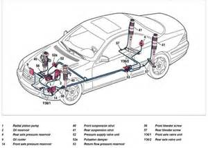 wiring diagram for tesla model s get free image about wiring diagram