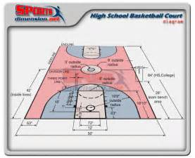 Basketball Half Court Dimensions Backyard by High Basketball Court Dimensions Quotes
