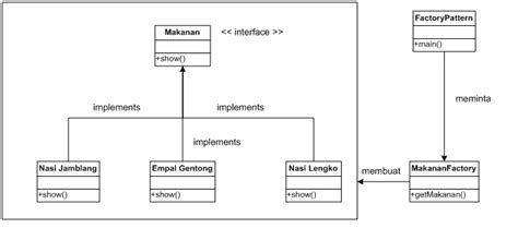 mediator pattern adalah design pattern factory pattern ifan effendy
