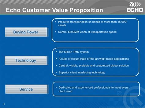 Echo Power Point Sales Presentation Power Point Sles