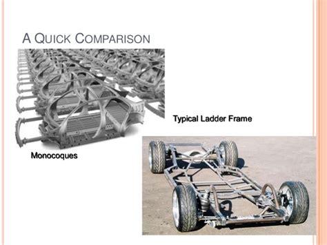 Car Frame Types by Types Of Car Frames Page 2 Frame Design Reviews