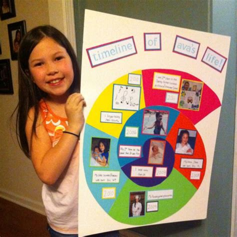 biography assignment for middle school best 25 timeline project ideas on pinterest timeline