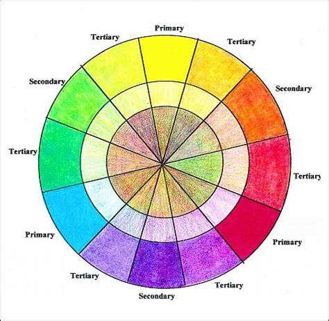 1000 ideas about complimentary colors on colour colors and color combos