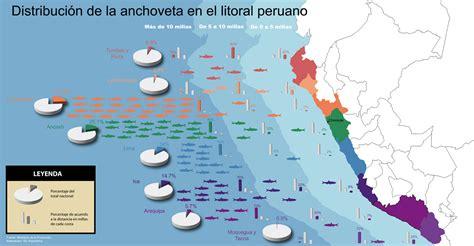cadenas hoteleras de origen peruano the punch south america estan depredando nuestro mar y