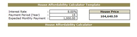 house affordability calculator house affordability calculator template microsoft excel templates