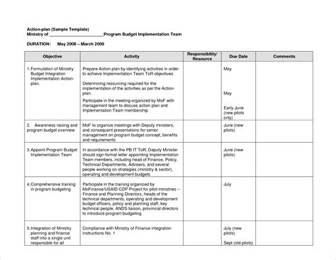 Trial Template 4 Sle Plan Templatereport Template Document
