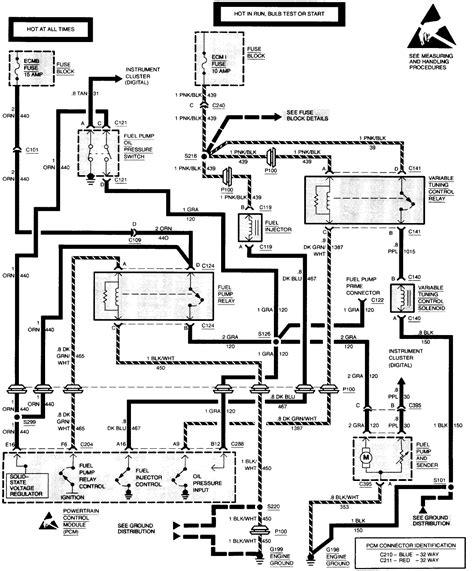 gmc safari    correct fuel pressure  intake   signal   injector plug