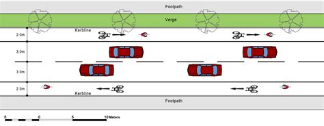 in a wide lane ride 3 or 4 feet to the right of cars 5 4 3 link types archives national cycle manual national