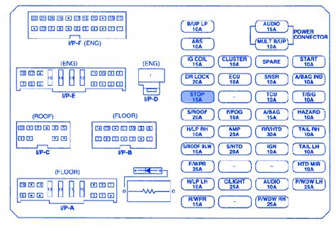 Kia Ex 2009 Fuse Box Block Circuit Breaker Diagram