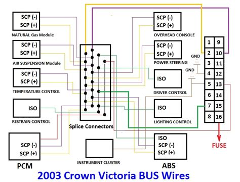 pcm wiring diagram 2010 ford crown vic pcm free engine