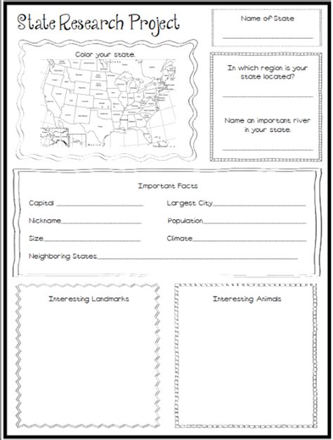 this state research project graphic organizer helps