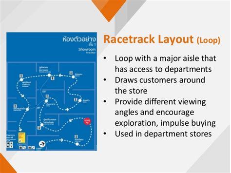 layout lop store layout