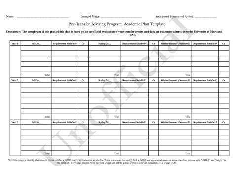 college education plan template pictures to pin on