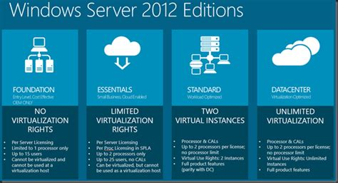 Download Themes For Windows Server 2012 | download official linkedin app for windows phone social