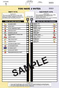 ballot paper template using your voting paper electoral commission