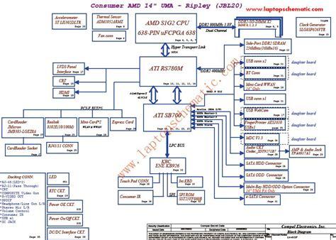 hp laptop parts diagram laptop repair hp laptop repair makati
