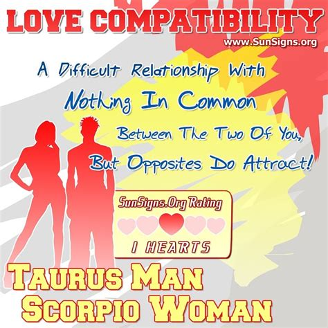 scorpio man and scorpio woman in bed taurus man compatibility with women from other zodiac