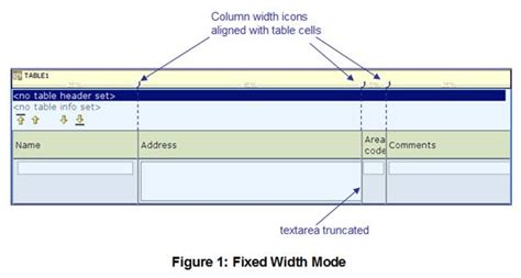 Table Column Width Css by Change Column Width Css Table