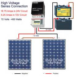 solar energy a complement to fta satellite tv technology 52 nigeria