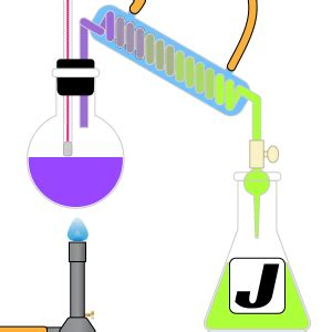 Letter Using Chemical Terms Chemistry Dictionary Chemistry Definitions Starting With The Letter J