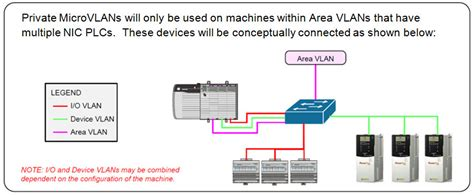 network design for manufacturing three steps to develop your manufacturing network strategy