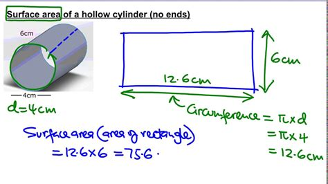 cross sectional area of a tube formula surface area of hollow cylinder youtube