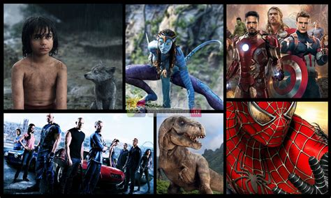 hollywood box office news top hollywood movie top highest grossing hollywood movies