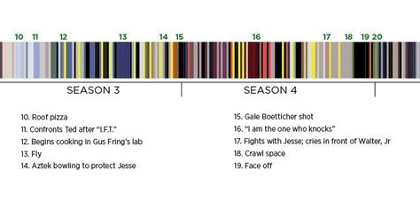 colors in breaking bad breaking bad color symbolism research paper treading lightly