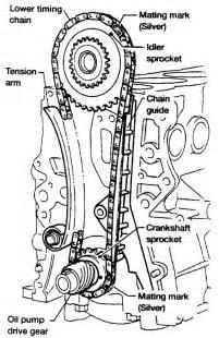 nissan 2 4 liter engine diagram get free image about wiring diagram