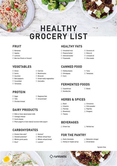 1000 ideas about healthy grocery lists on