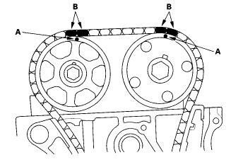 614 Fuse Box Honda Crv 20 K20 honda variable valve timing actuator honda free engine