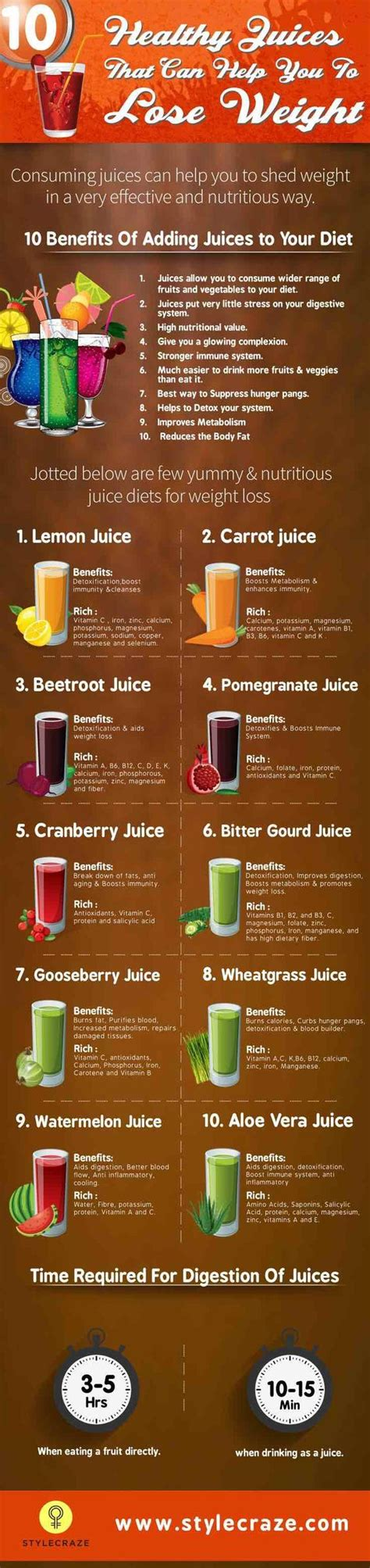 7 Day Fruit Veggie Detox by Juicing Detox Your And Fruits And Vegetables On