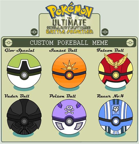 Customized Memes - bfl custom pokeball meme by reloaded1715 on deviantart