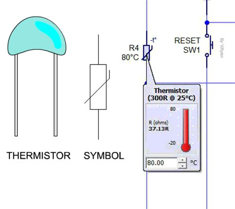 thermistor and resistance experiment thermistors