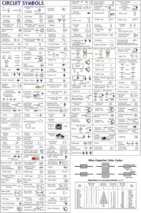 Electrical Symbols Electrical Diagram Symbols Images About Schematic Symbols On Buzzer Electrical Symbol Circuit Diagram Generator